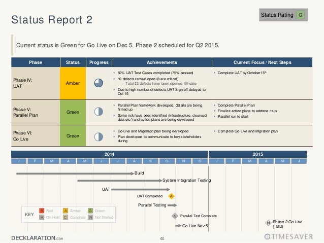 status report template powerpoint