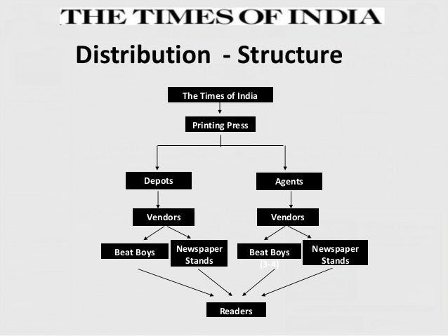 family structure in india The traditional family structures of southeast asia are more varied among the large lowland populations of indonesia, malaysia in bangladesh, india, and nepal, most were still mar-rying before age 20, but even in these countries the average age at marriage had.