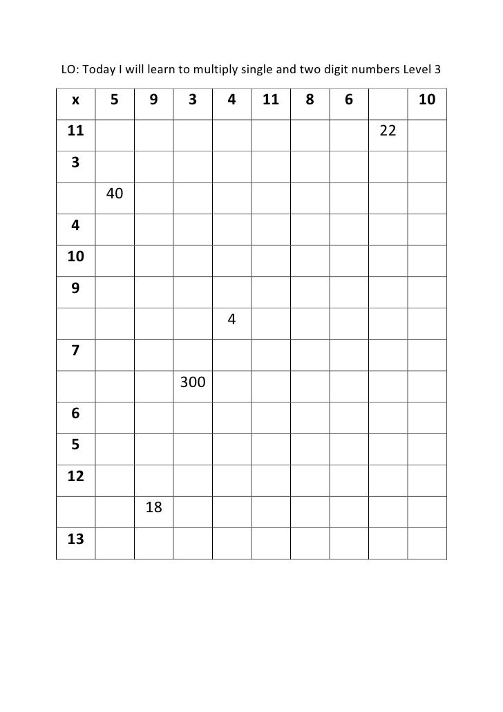LO: Today I will learn to multiply single and two digit numbers Level 3 x       5      9      3       4     11      8     ...