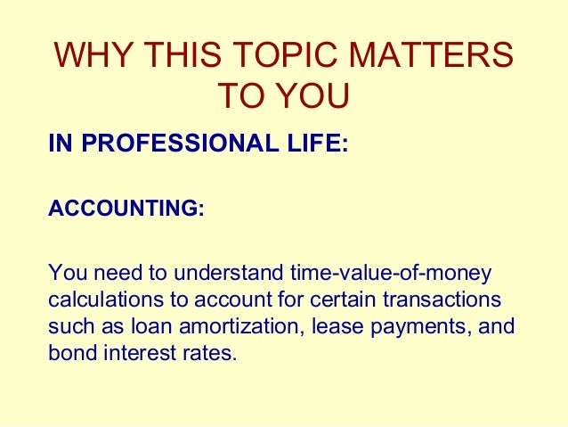 Students be taught on money management essay