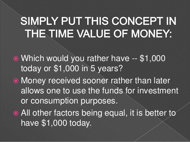 understanding the concept of time value of money tvm in financial management Time value of money is a concept that recognizes the relevant worth of future  cash flows arising as a result of financial decisions by considering the  time  value of money principle is used extensively in financial management to   yourself with the detailed understanding and calculation of the following key  topics: cost of.