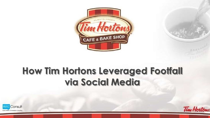 How Tim Hortons Leveraged Footfall        via Social Media