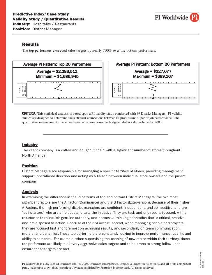 Predictive Index® Case StudyValidity Study / Quantitative ResultsIndustry: Hospitality / RestaurantsPosition: District Man...
