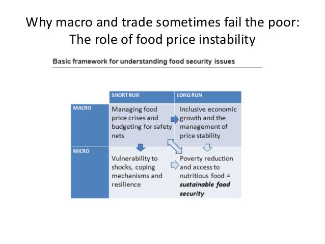 Price Instability