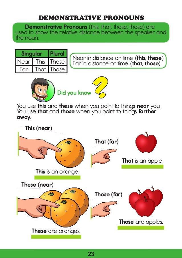 Basic English Grammar For Esl Learners
