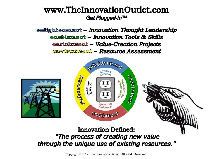 Copyright© 2012, The Innovation Outlet. All Rights Reserved.