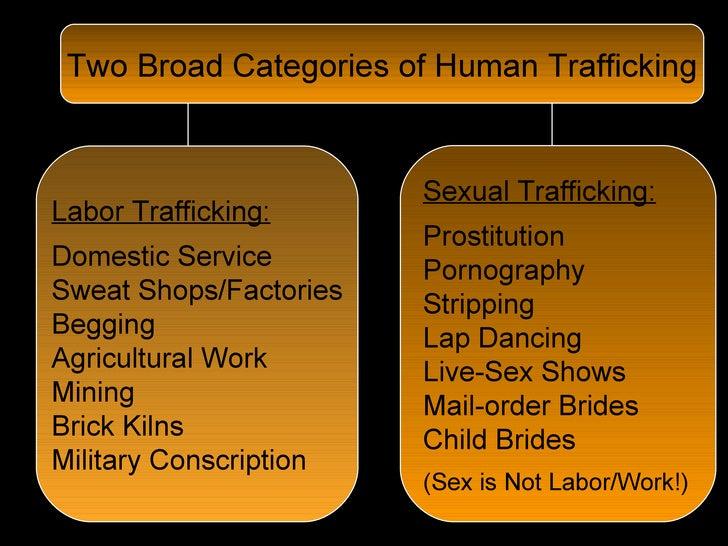 Thesis Statement On Human Trafficking