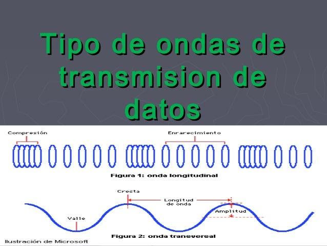 Tipo de ondas de transmision de datos