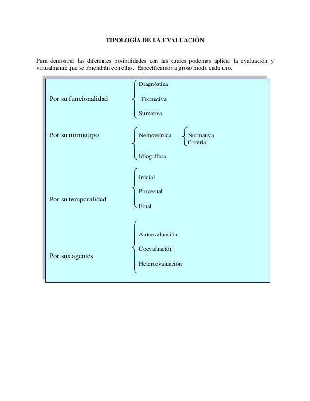 TIPOLOGÍA DE LA EVALUACIÓNPara demostrar las diferentes posibilidades con las cuales podemos aplicar la evaluación yvirtua...