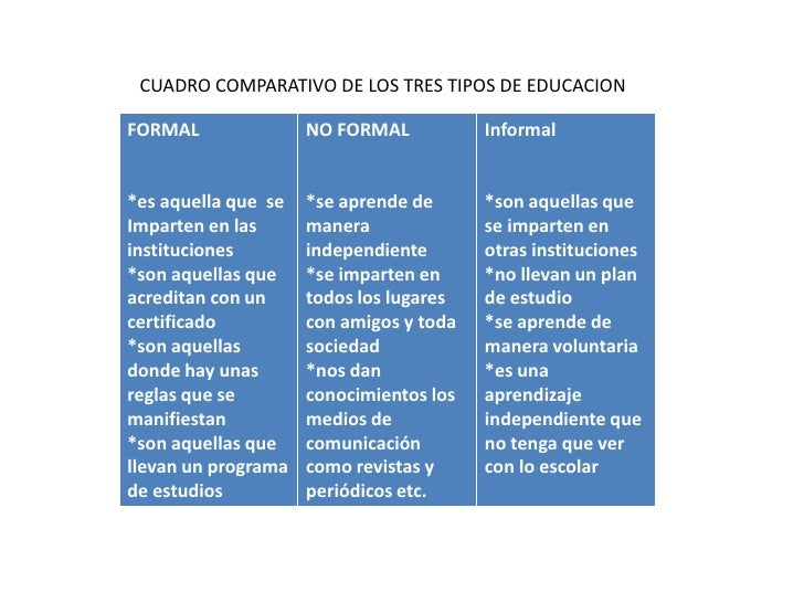 CUADRO COMPARATIVO DE LOS TRES TIPOS DE EDUCACION<br />