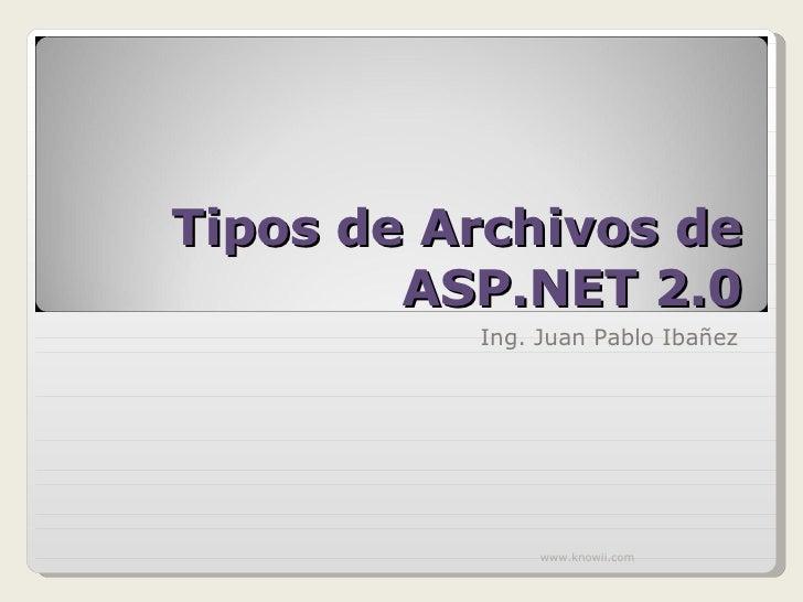 Tipos de Archivos de ASP.NET 2.0 Ing. Juan Pablo Ibañez www.knowii.com