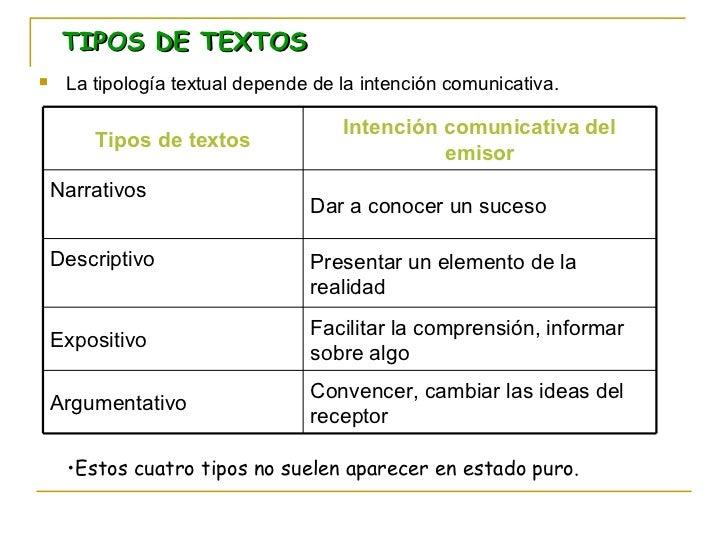 Tipos de texto para 1 bach for Tipos de estanques para acuicultura