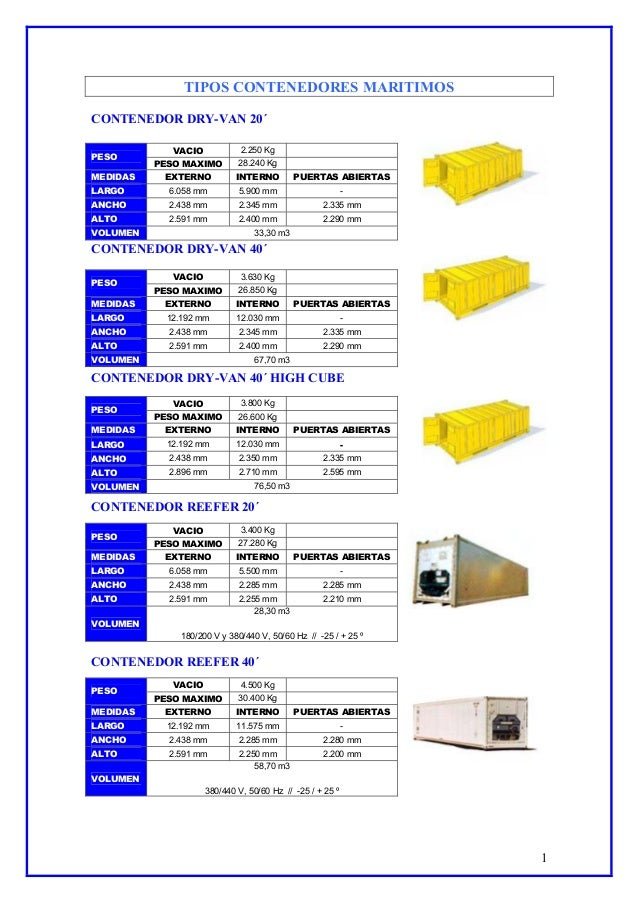 Tipos contenedores maritimos - Precio contenedor maritimo ...