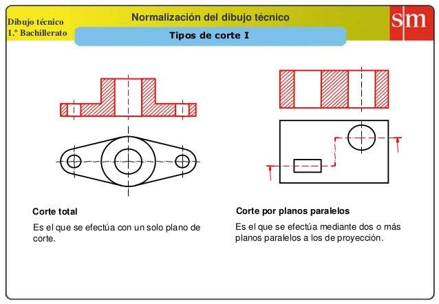 Dibujo técnico 1.º Bachillerato Normalización del dibujo técnico Corte total Corte por planos paralelos Es el que se efect...
