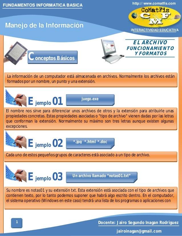 http:// www.comatfis.com  FUNDAMENTOS INFORMATICA BASICA  Manejo de la Información  INTERACTIVIDAD EDUCATIVA  EL ARCHIVO  ...