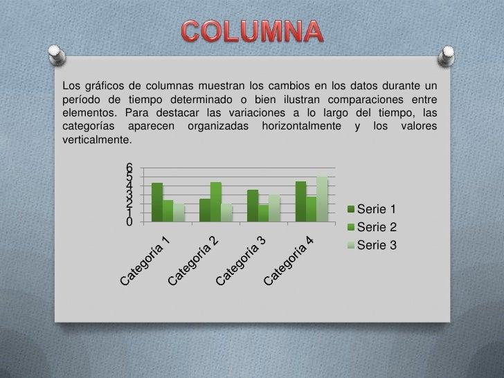 COLUMNA<br />Los gráficos de columnas muestran los cambios en los datos durante un período de tiempo determinado o bien il...