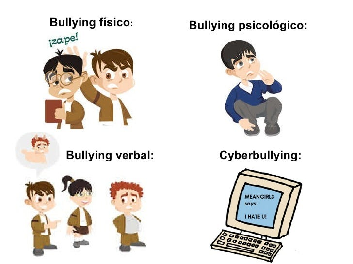 Bullying físico : Bullying verbal: Bullying psicológico: Cyberbullying: