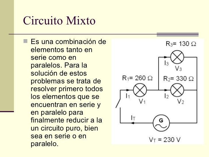 Circuito Significado : Tipos de circuitos