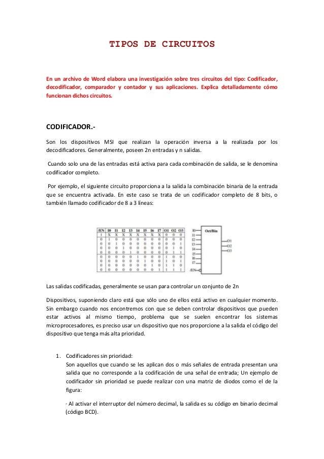 TIPOS DE CIRCUITOS En un archivo de Word elabora una investigación sobre tres circuitos del tipo: Codificador, decodificad...