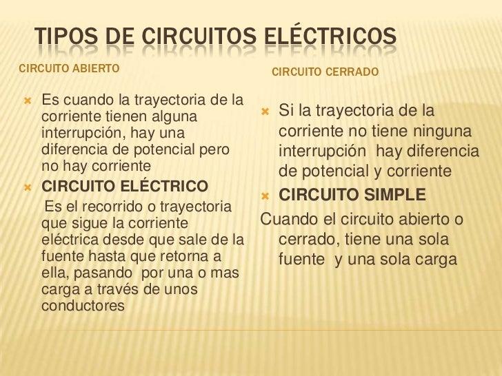 Tipos de circuitos eléctricos <br />Circuito abierto<br />Circuito cerrado<br />Es cuando la trayectoria de la corriente t...