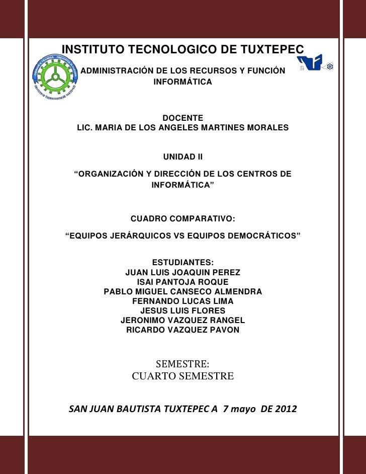 ADMON DE LOS RECURSOS Y FUNCION INFORMATICAINSTITUTO TECNOLOGICO DE TUXTEPEC  ADMINISTRACIÓN DE LOS RECURSOS Y FUNCIÓN    ...