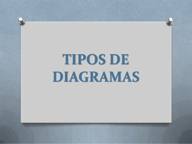 TIPOS DEDIAGRAMAS