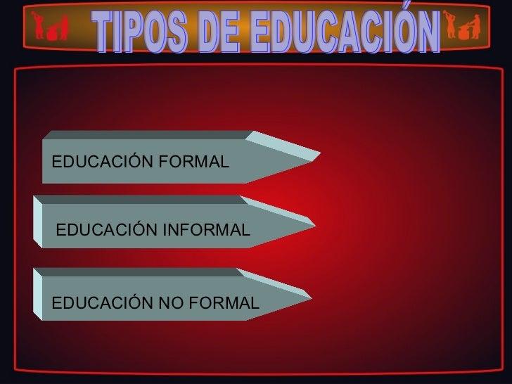 TIPOS DE EDUCACIÓN EDUCACIÓN FORMAL EDUCACIÓN INFORMAL EDUCACIÓN NO FORMAL