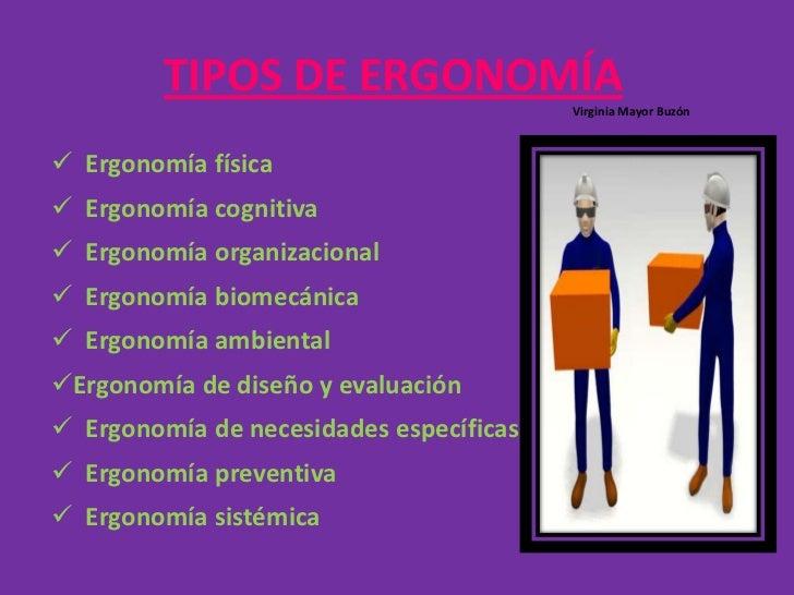 TIPOS DE ERGONOMÍA                                         Virginia Mayor Buzón Ergonomía física Ergonomía cognitiva Er...