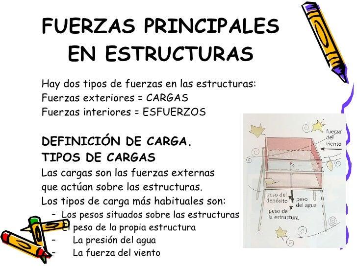 FUERZAS PRINCIPALES EN ESTRUCTURAS <ul><li>Hay dos tipos de fuerzas en las estructuras: </li></ul><ul><li>Fuerzas exterior...