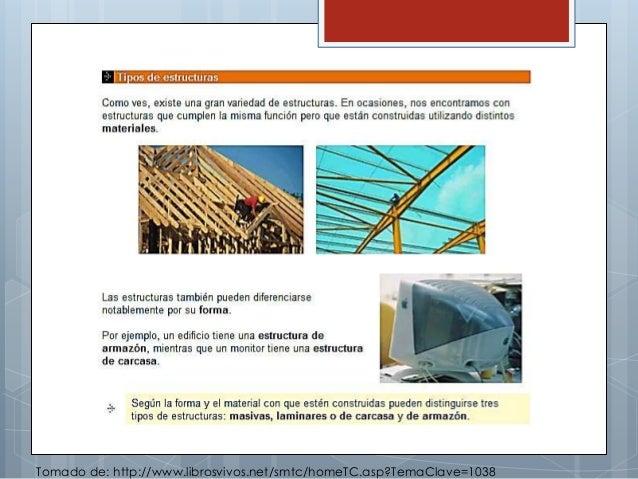 Tomado de: http://www.librosvivos.net/smtc/homeTC.asp?TemaClave=1038