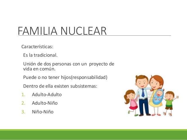 Tipos de familia Tipos de familia nuclear