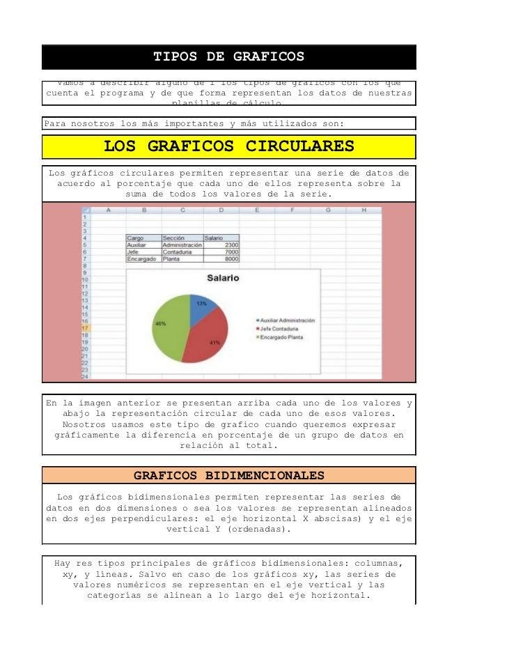 TIPOS DE GRAFICOS  Vamos a describir alguno de l los tipos de gráficos con los quecuenta el programa y de que forma repres...