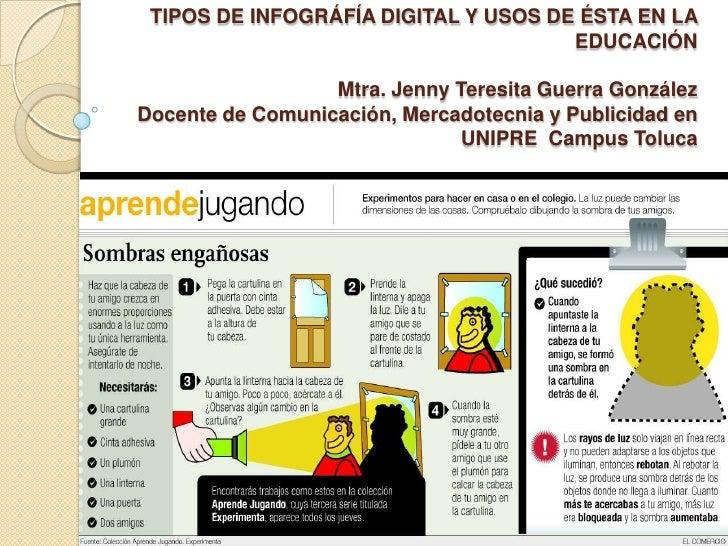 TIPOS DE INFOGRÁFÍA DIGITAL Y USOS DE ÉSTA EN LA                                      EDUCACIÓN                  Mtra. Jen...
