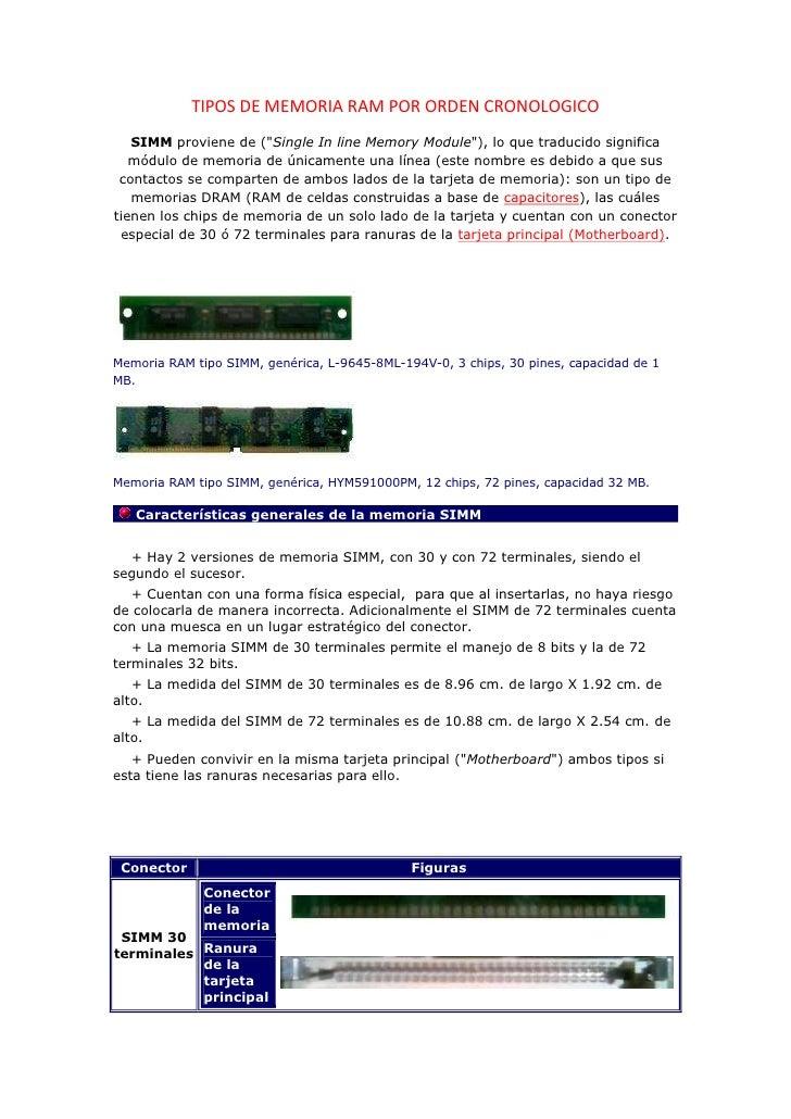 """TIPOS DE MEMORIA RAM POR ORDEN CRONOLOGICO   SIMM proviene de (""""Single In line Memory Module""""), lo que traducido significa..."""