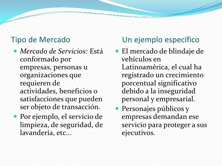 Tipos de mercado seg n el tipo de producto de producto for Tipos de servicios de un hotel
