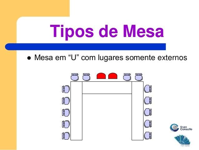 Tipos de montagem de mesas para eventos - Tipos de mesas ...
