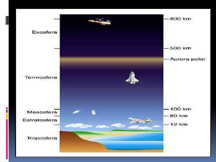 Tipos de nubes que hay en la atmósfera