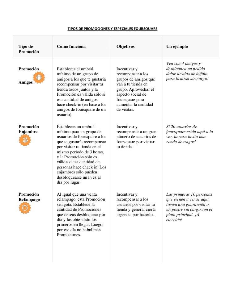 TIPOS DE PROMOCIONES Y ESPECIALES FOURSQUARETipo de     Cómo funciona                  Objetivos                 Un ejempl...