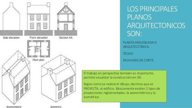 Tipos de proyecciones o planos for Tipos de planos arquitectonicos pdf