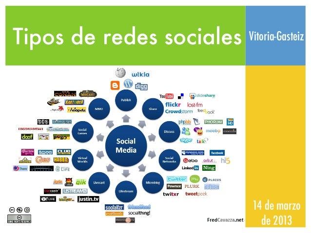 Tipos de redes sociales   Vitoria-Gasteiz                          14 de marzo                            de 2013