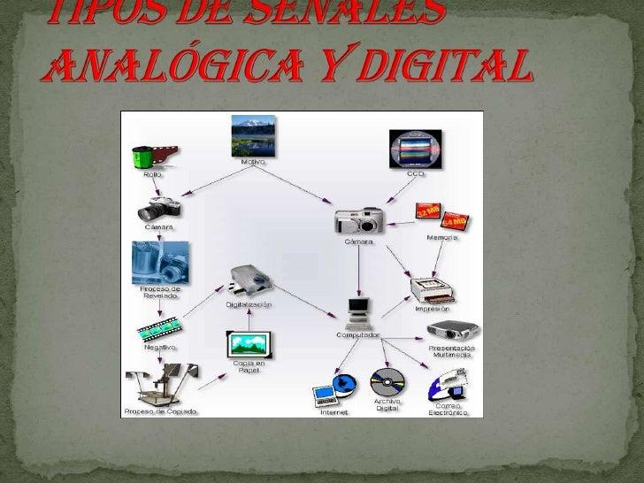 Tipos de señales Analógica y Digital<br />