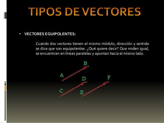 • VECTORES EQUIPOLENTES:      Cuando dos vectores tienen el mismo módulo, dirección y sentido      se dice que son equipol...