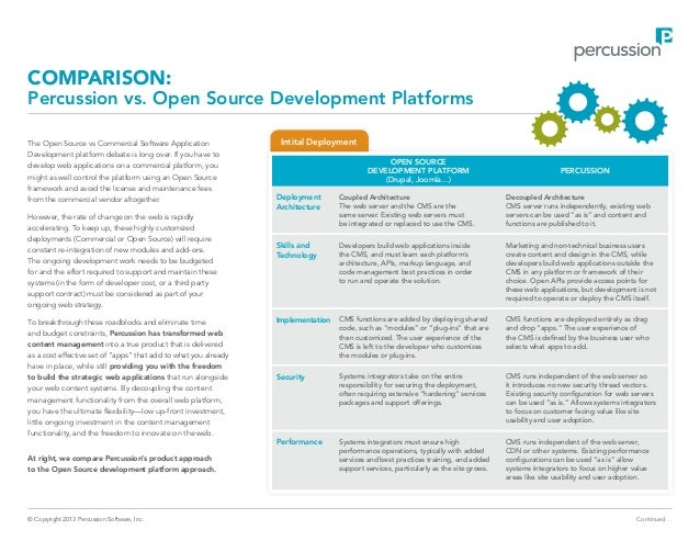 Comparison: Percussion vs. Open Source Development Platforms Intital DeploymentThe Open Source vs Commercial Software Appl...