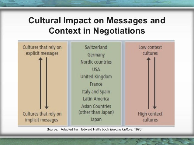 the influence of culture on negotiation Culture-along with many other variables-often affects international negotiations culture and negotiation offers a  of culture's influence on negotiation.
