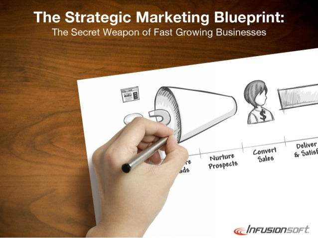 Great Tips To Grow Business Faster In Digital Marketing By EBriks Infotech