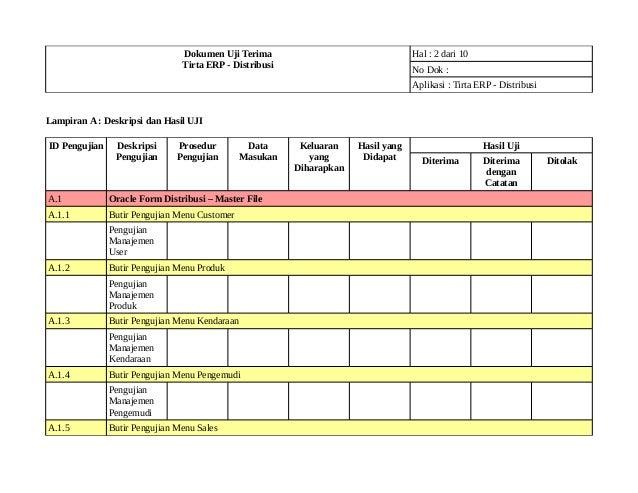 Software Design Sample Document