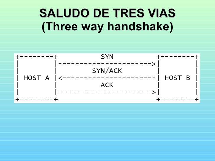 SALUDO DE TRES VIAS (Three way handshake)
