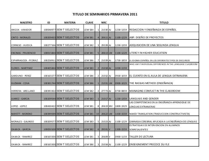 TITULO DE SEMINARIOS PRIMAVERA 2011       MAESTRO           ID         MATERIA        CLAVE       NRC                     ...