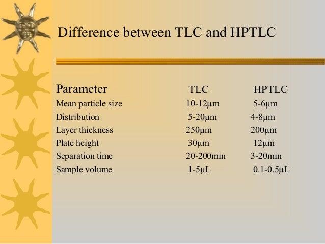 Thin Layer Chromatography and HighPerformance Thin Layer ...