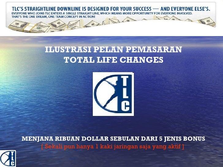 ILUSTRASI PELAN PEMASARAN TOTAL LIFE CHANGES MENJANA RIBUAN DOLLAR SEBULAN DARI 5 JENIS BONUS [ Sekali pun hanya 1 kaki ja...